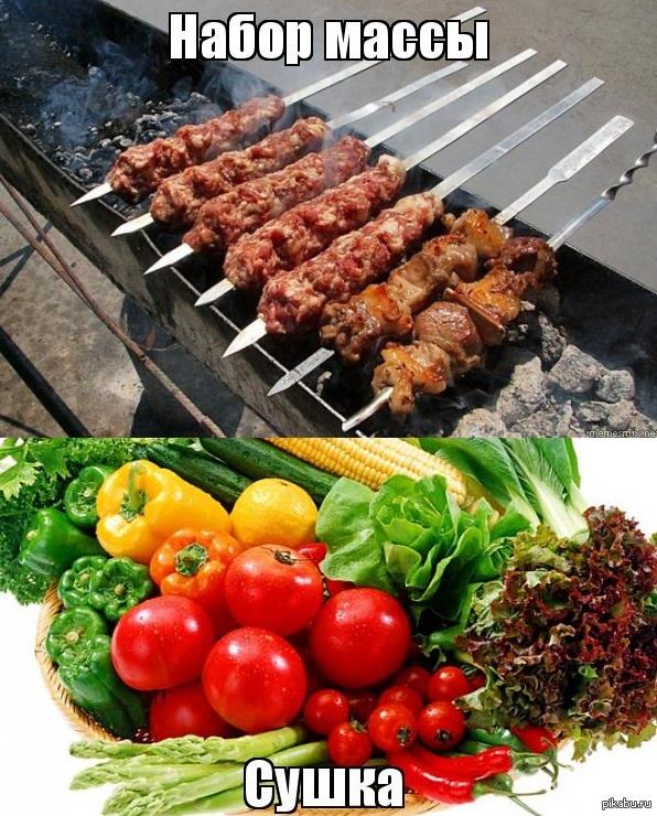 Как приготовить мясо по-тоскански