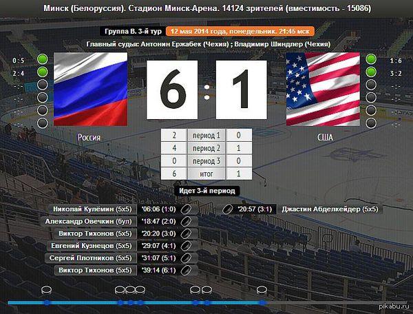 Россия вперед :)