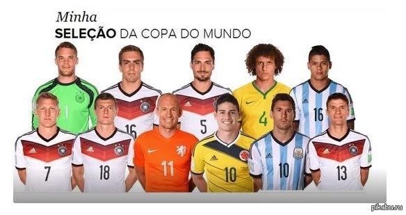 Символическая сборная Чемпионата Мира — 2014. футбол, чемпионат мира по футболу 2014