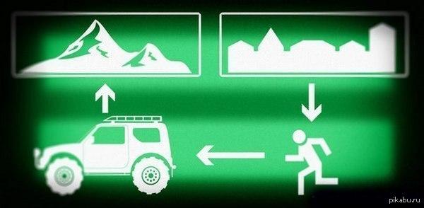 План эвакуации   туризм, Baseg, план