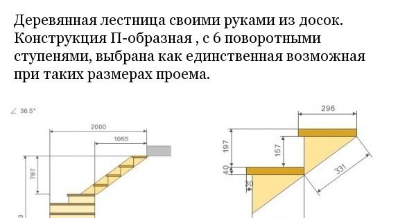 Как своими руками сделать деревянные лестницы