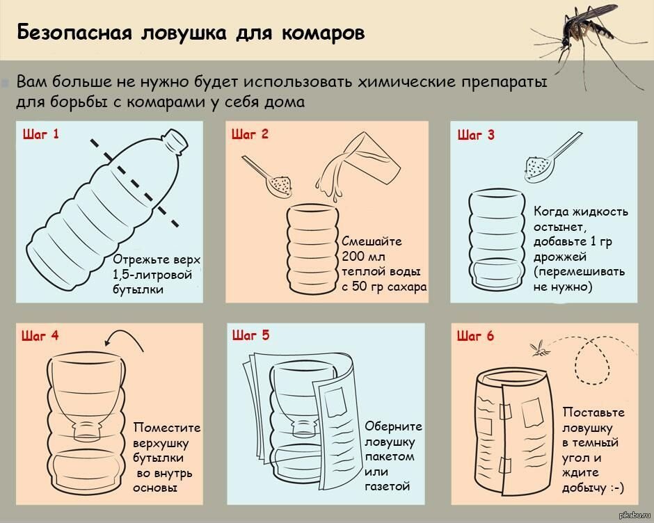 Как сделать раптор ловушку для комаров