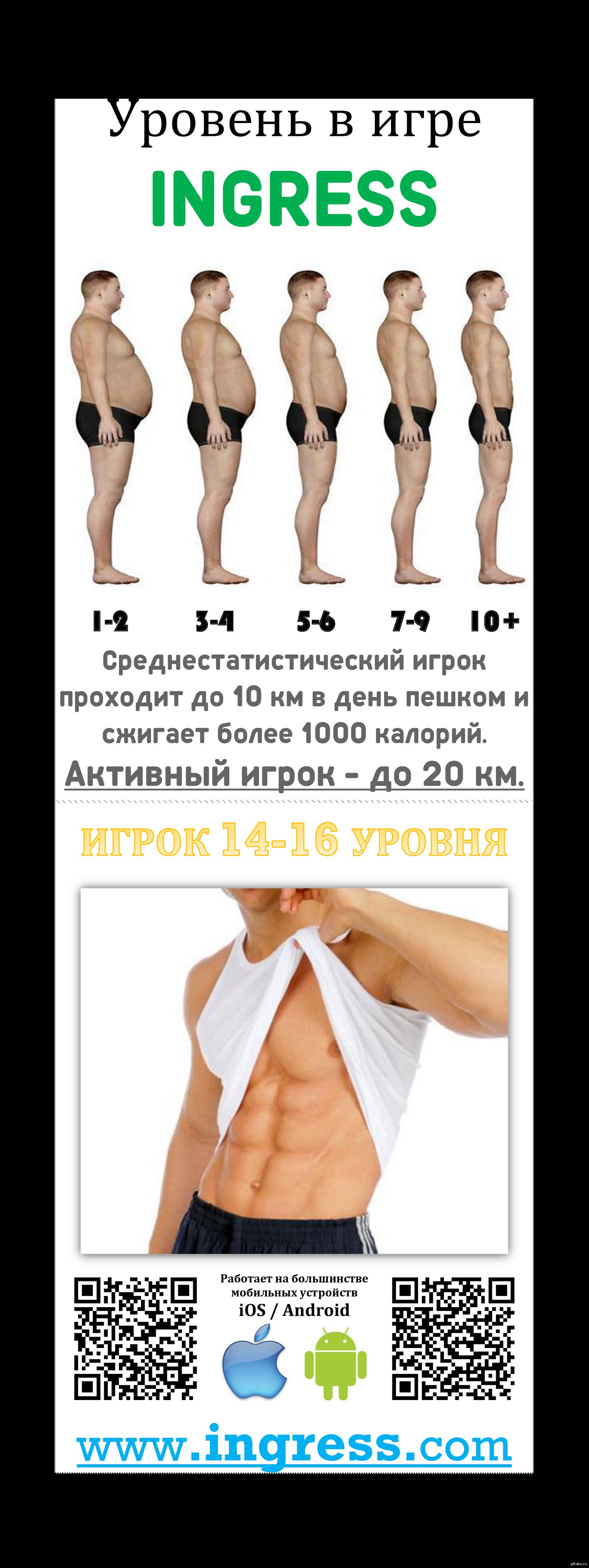 Лучший и быстрый способ похудеть