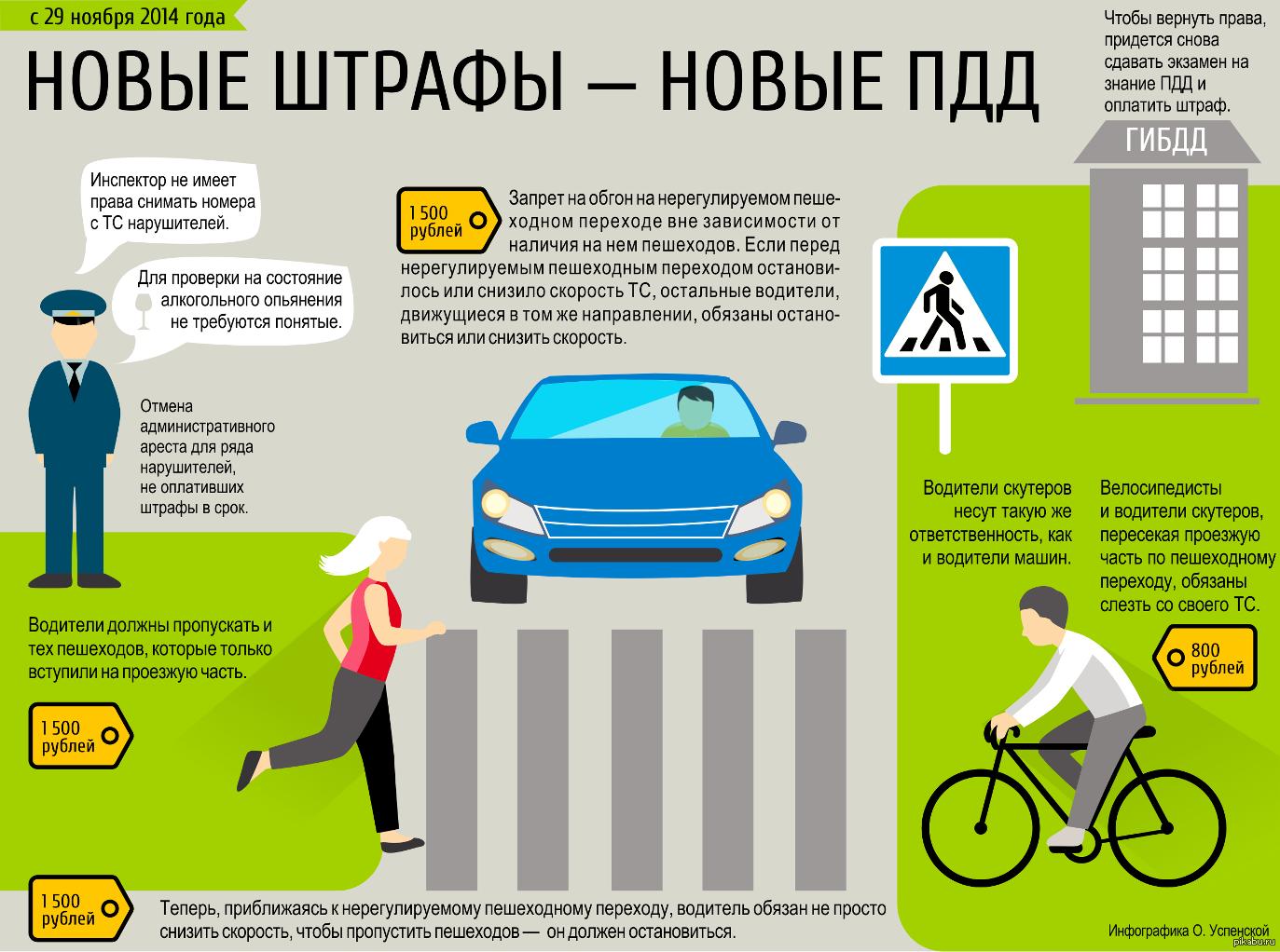 Новые ПДД в 2018 году - что ждет водителей - СЕГОДНЯ