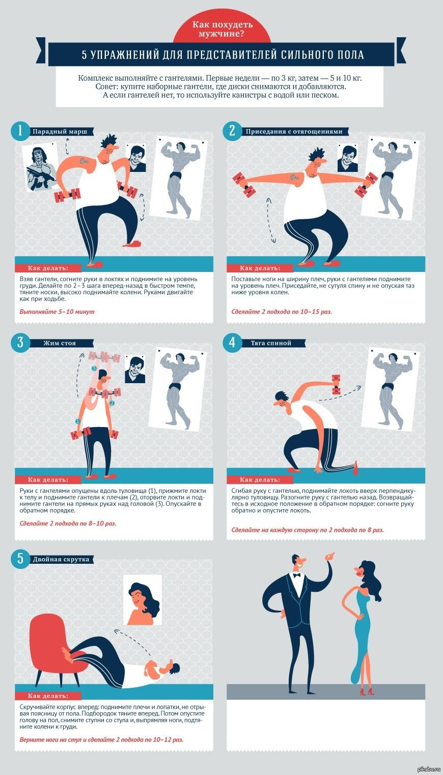 Как поднять свой вес руками