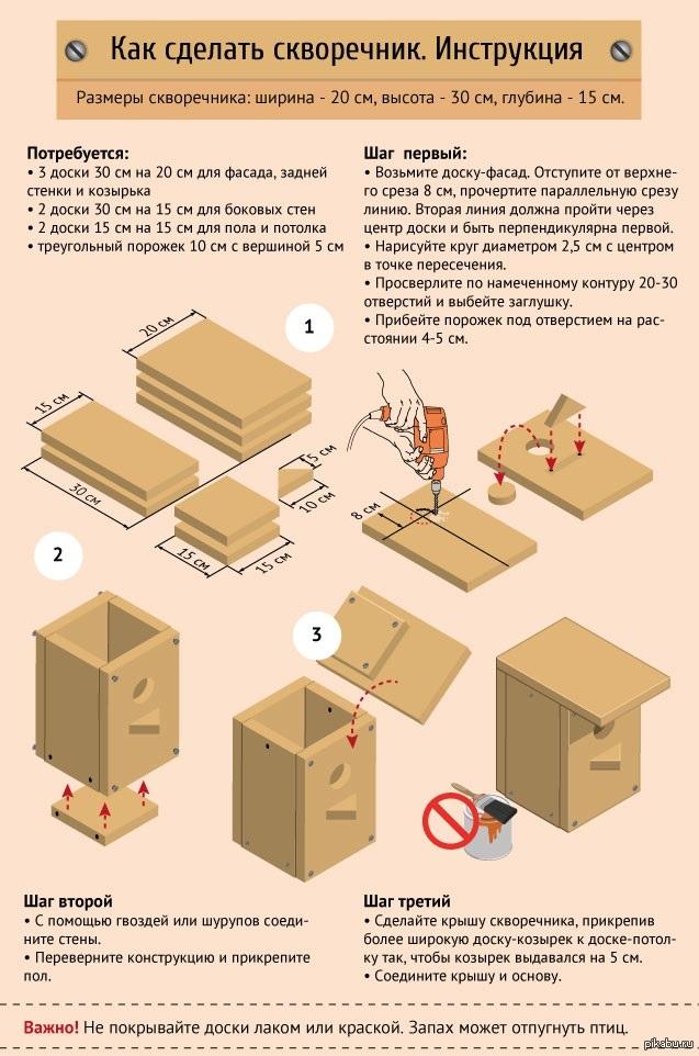 Как построить скворечник своими руками поэтапно