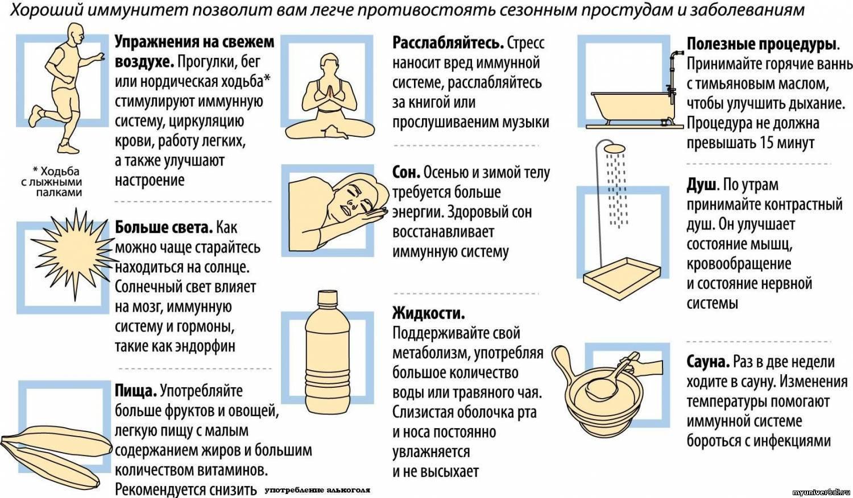 Укрепление иммунной системы в домашних условиях