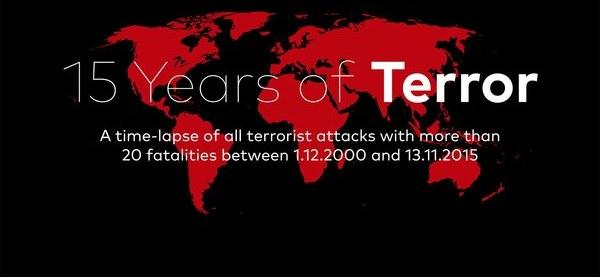 An Essay On Terrorism